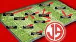 Juan Aurich: Roberto Mosquera tiene su once para la Copa Inca - Noticias de sergio unrein