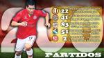Juan Aurich: Hernán Rengifo jugará su partido 200 en el fútbol peruano - Noticias de eli schmerler