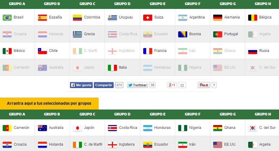 Brasil 2014: conoce al campeón \'imposible\' del Mundial | Depor.com